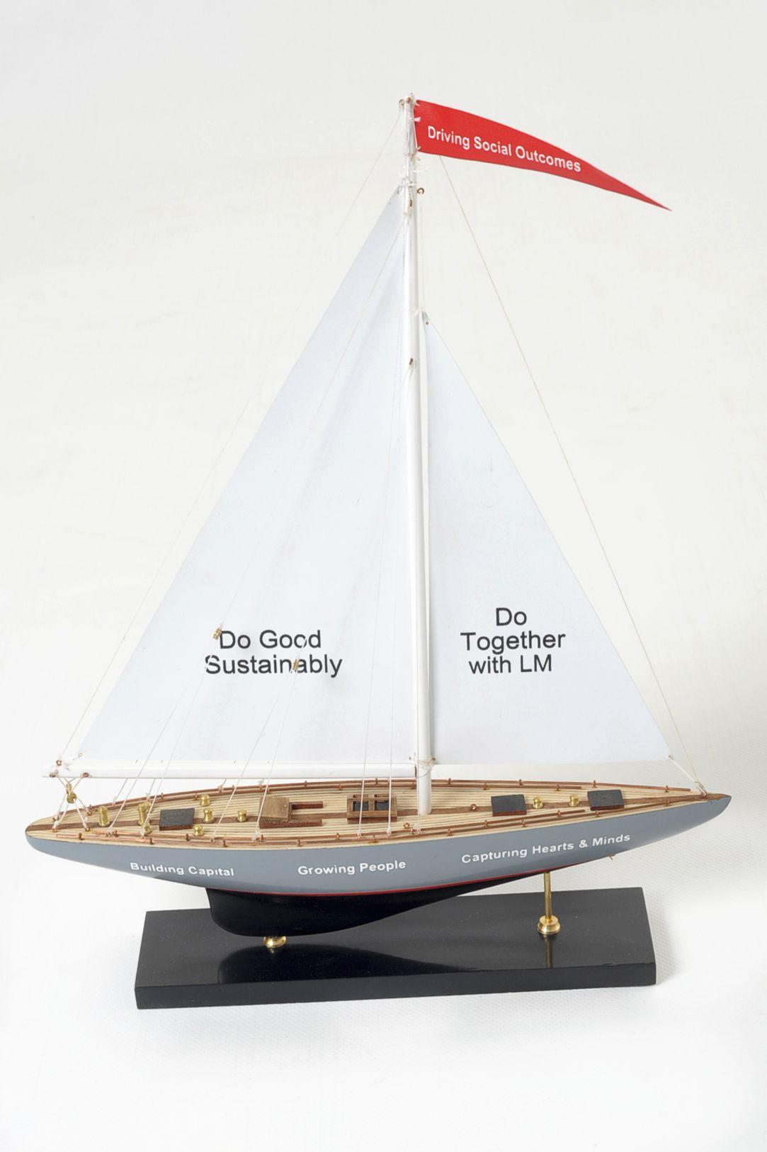 1519-8987-Enterprise-Model-Yacht
